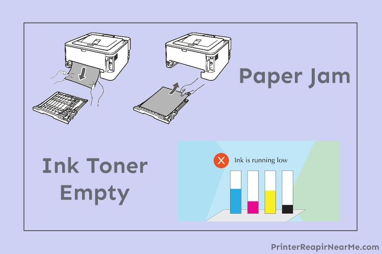 paper-jam-or-Ink-toner-empty-brother printer offline